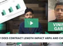 How does contract length impact ARPU and churn?