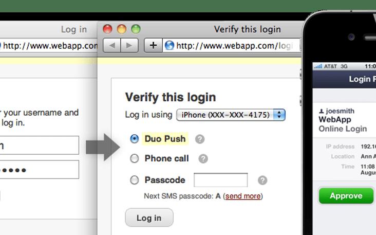 Duo Security | AngelList