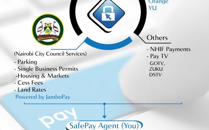 SafePay Solutions   AngelList