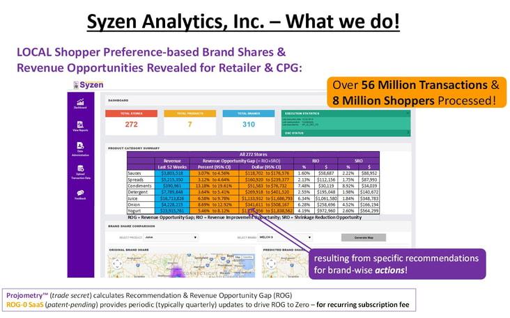 Syzen Analytics   AngelList